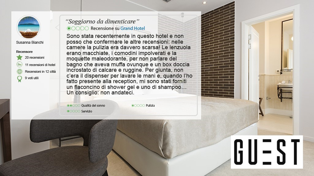 Allegrini Spa Professional Detergents